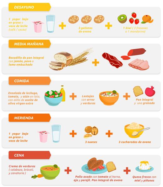 Avenacol prevenci n del colesterol - Colesterol en alimentos tabla ...